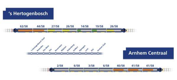 네덜란드 기차에서 서서가지 말자! 기차 실시간 좌석 찾기